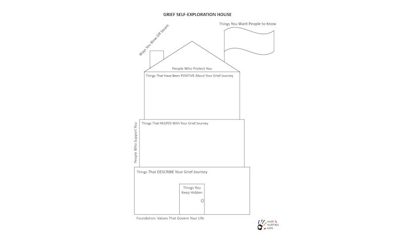 Grief Self-Exploration House