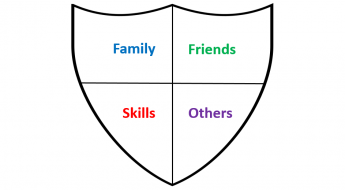 Shield of Strength