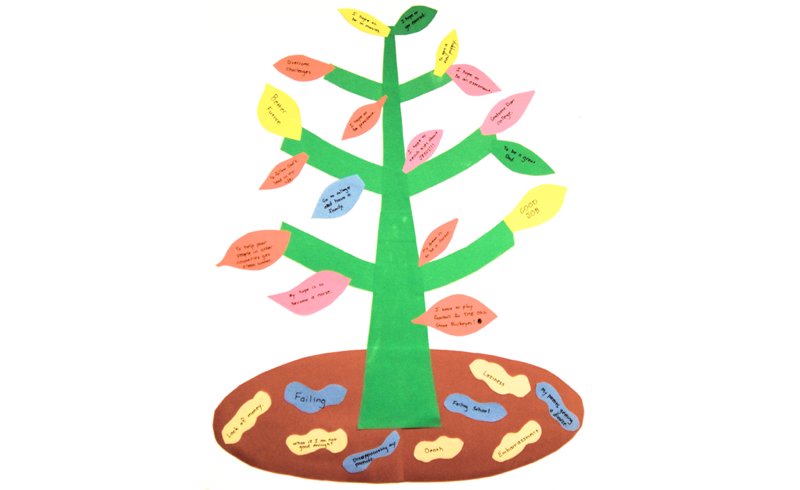 Hopes and Fears Tree